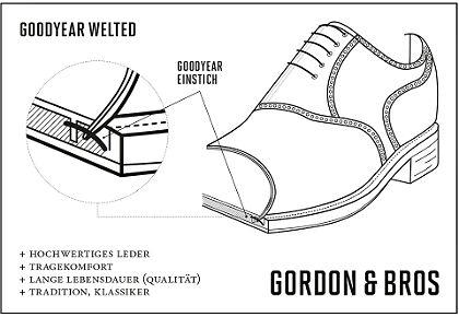 GORDON & BROS Šnurovacie topánky »Levet«